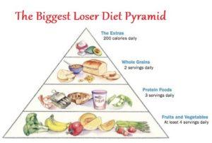biggestloserpyramid